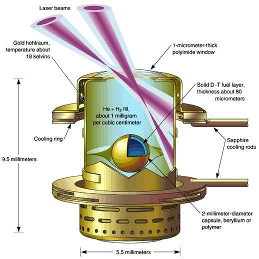 Лазерные лучи в этой схеме